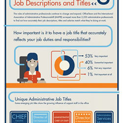 Personal Note From Julie: Is Your Job Description Holding You Back?