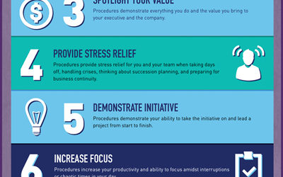 10 Reasons Why You (And Your Office) Need Procedures [Infographic]