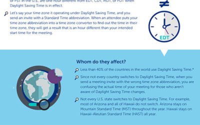 Get Your Time Zone Abbreviations Right! [Infographic]