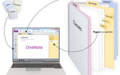 NEW! OneNote 2016 Training Series